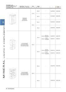 Catalogo Mineral