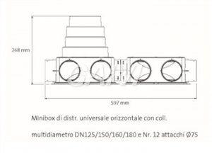foto tecnica MINIBOX UNIVERSALE ORIZZONTALE 12 COLLETTORI DN75