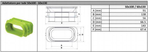 foto tecnica RIDUZIONE X TUBO SEMIOVALE DA 63X130 A 50X100